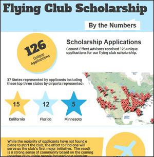 scholarship_graphic.jpg